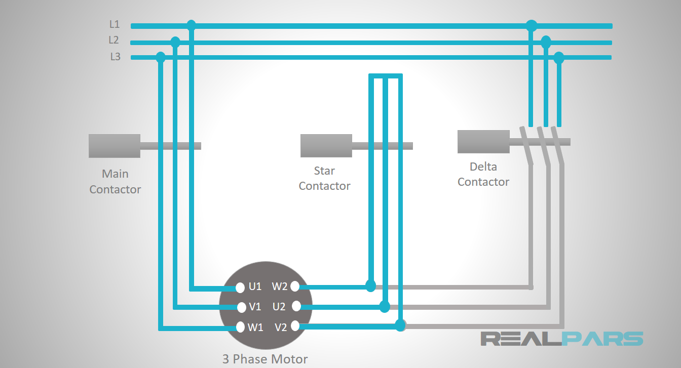 so when the main and star contactors are energized at the same time the  connection will be in star and when the main and delta contactors are  energized the