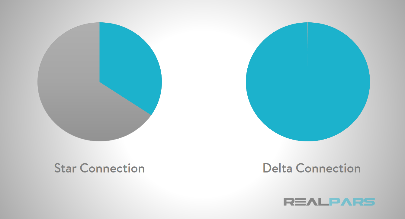 Star-Delta Starter PLC Program and Wiring - Part 3