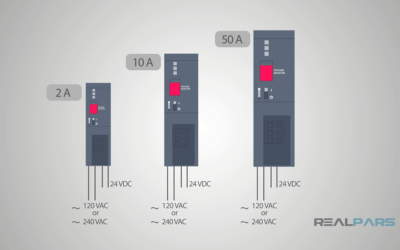 How PLC Power Supply Works
