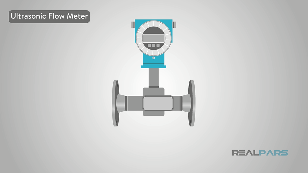 How a Flow Meter Works | RealPars (Video Animation)