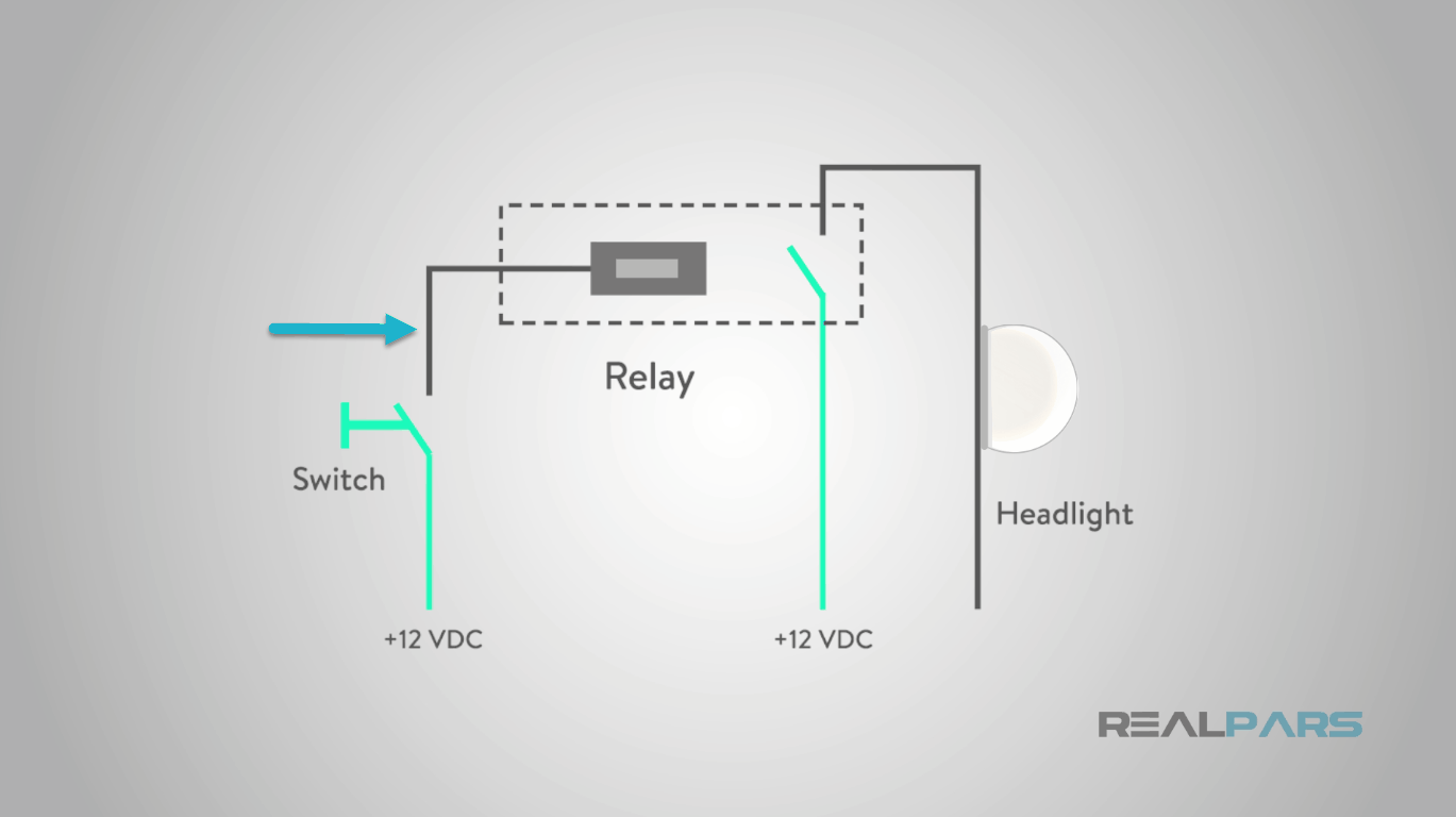 What Is A Relay System Circuit Switch It Then Has Wire From Other Terminal Of The To Coil On