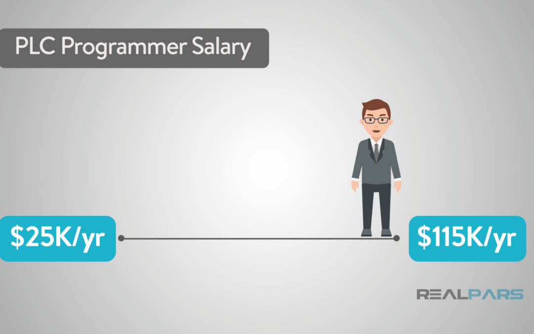 PLC Programmer Salary