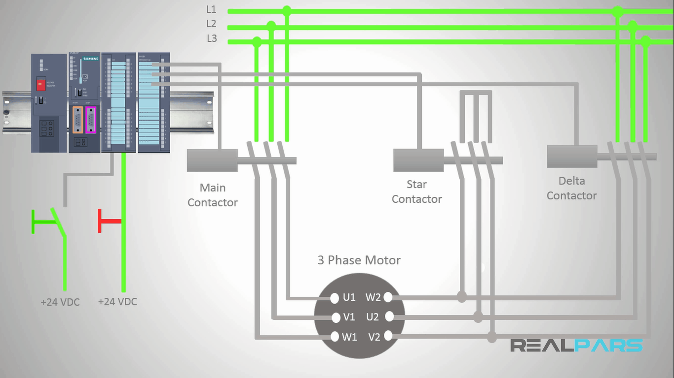 Star delta starter plc program and wiring part 6 contactor relay diagram now everything is set up and i can start writing the plc program when you\u0027re going to write a plc program, the first thing that you need to do is to