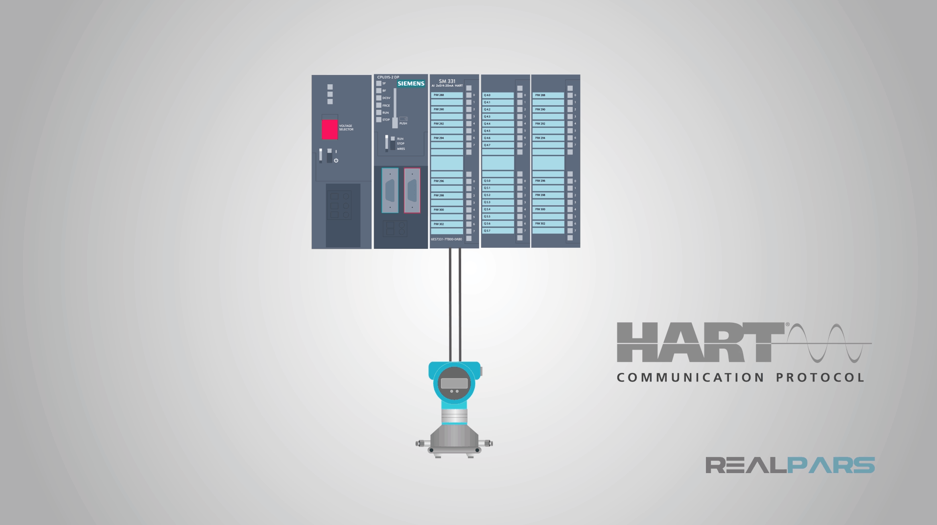 What is Hart Protocol? | RealPars