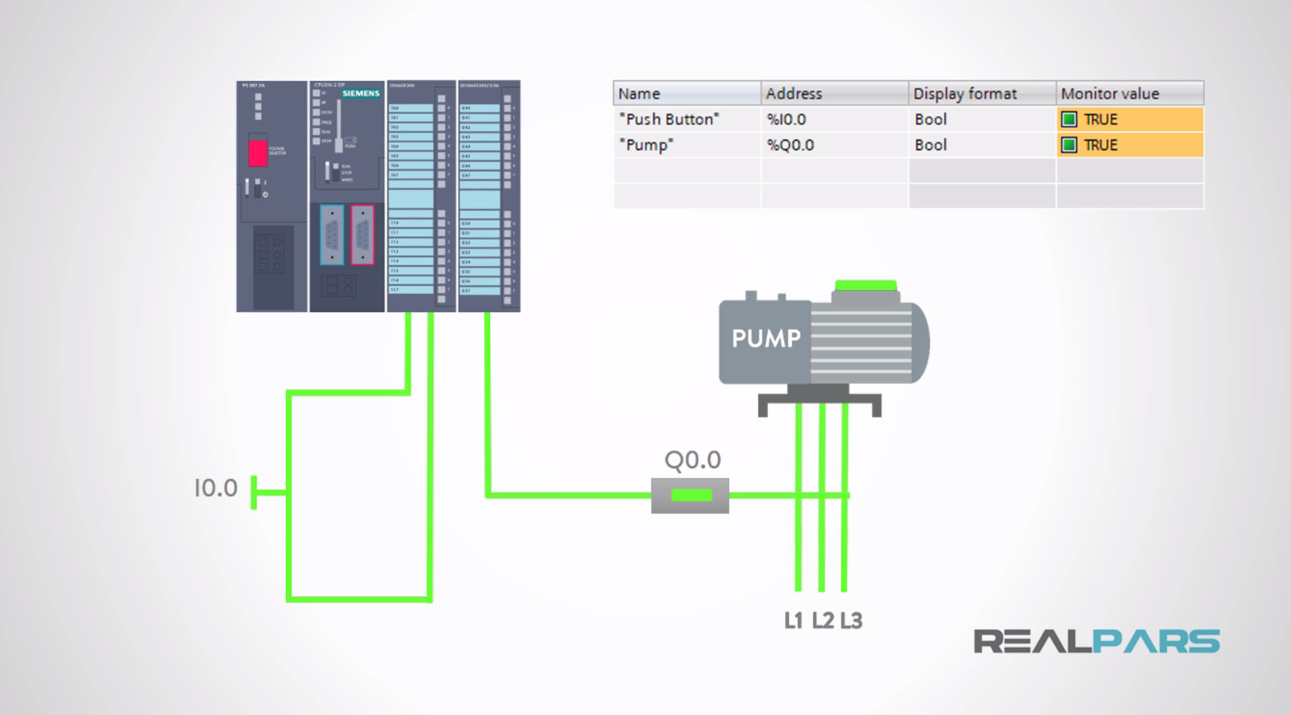 Pnp Switching Input Schematic Get Free Image About Wiring Diagram