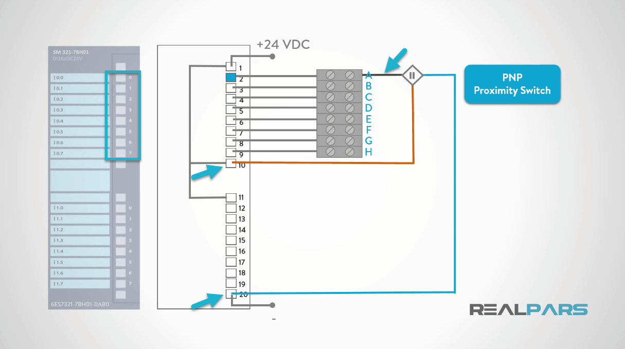 How to Wire Discrete DC Sensors to PLC - Part 2 | PLC Programming ...