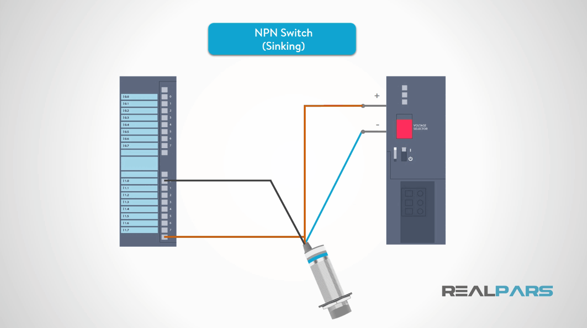 How to Wire Discrete DC Sensors to PLC - Part 2 | RealParsRealPars