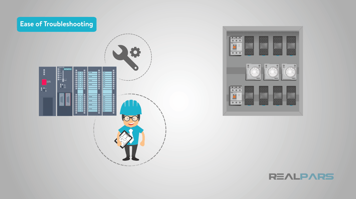 What Are The Advantages Plcs Have Over Relay Systems Plc Switch Problems Each Physical Needs A Minimum Of Four Wires To Operate And Function