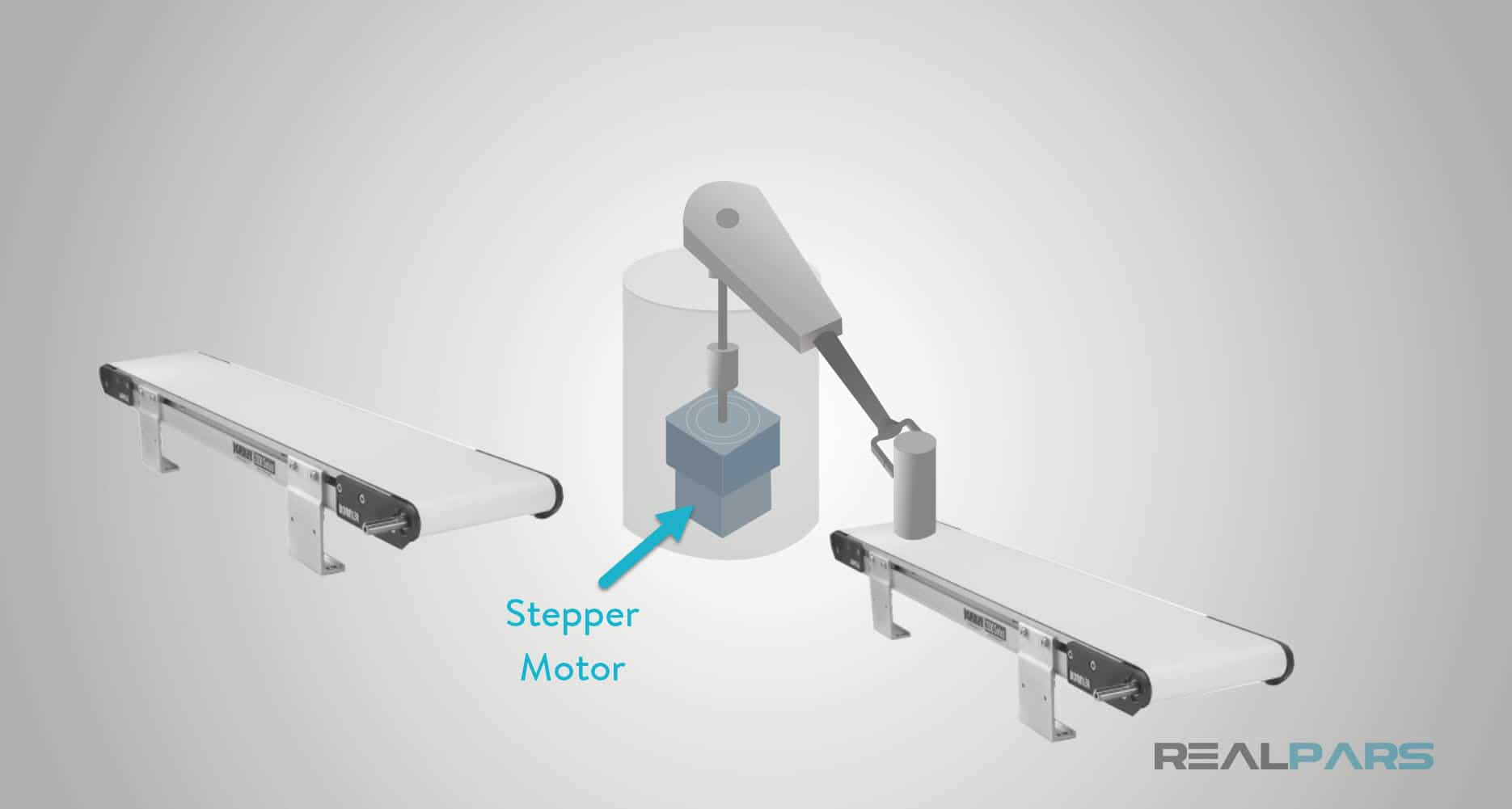 What is a Stepper Motor and How it Works? | RealPars