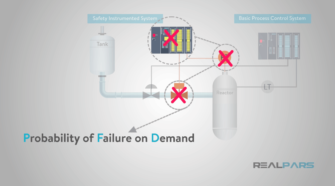What Is A Safety Instrumented System Realpars