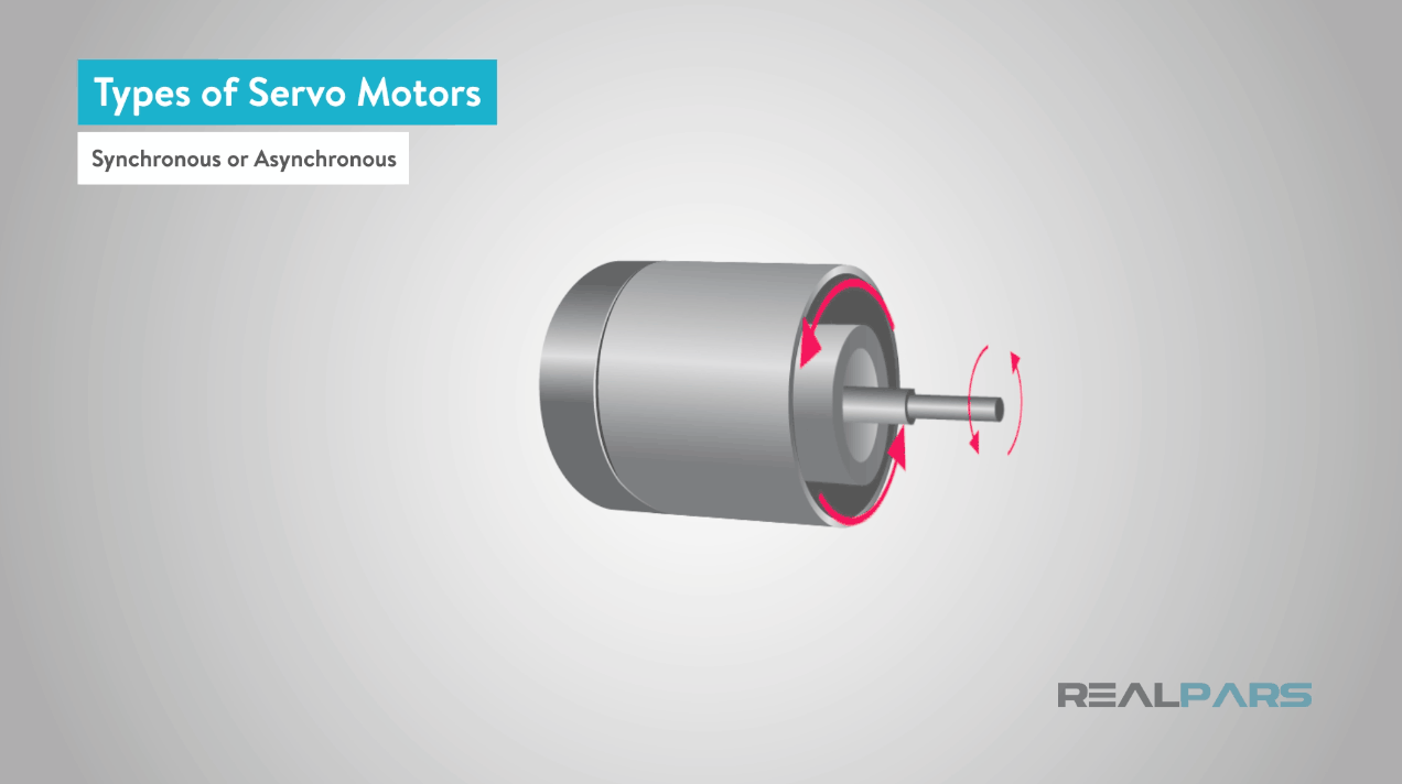 What Is A Servo Motor And How It Works Realpars Diagram The Working Principles Of Dc Are Construction Four Major Components Position Sensing Device Gear Assembly