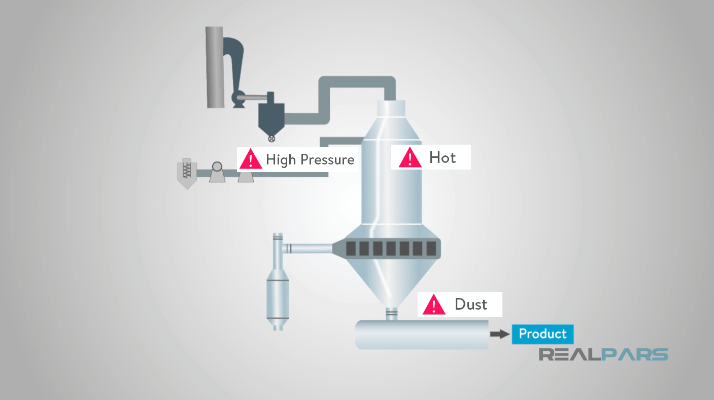 What Is a Safety Instrumented System? | RealPars