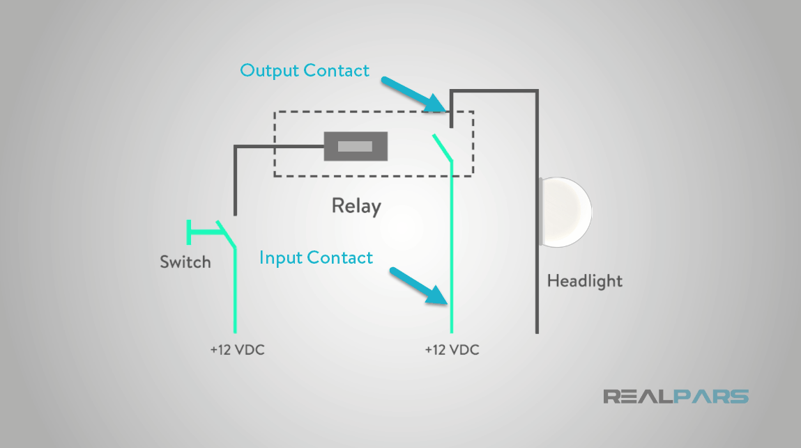 What is a Relay System? No Headlight Relay Wiring Diagram on
