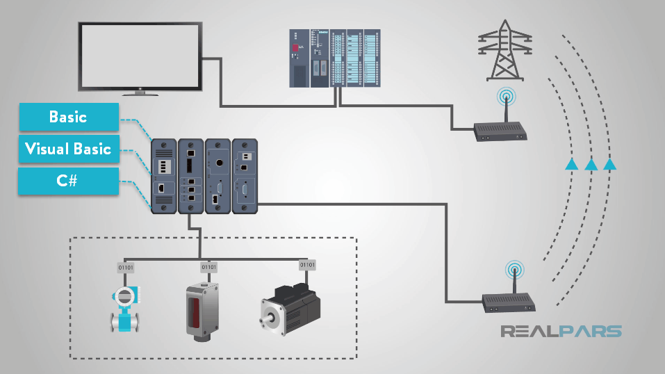 What is RTU? | Remote Terminal Unit | RealPars