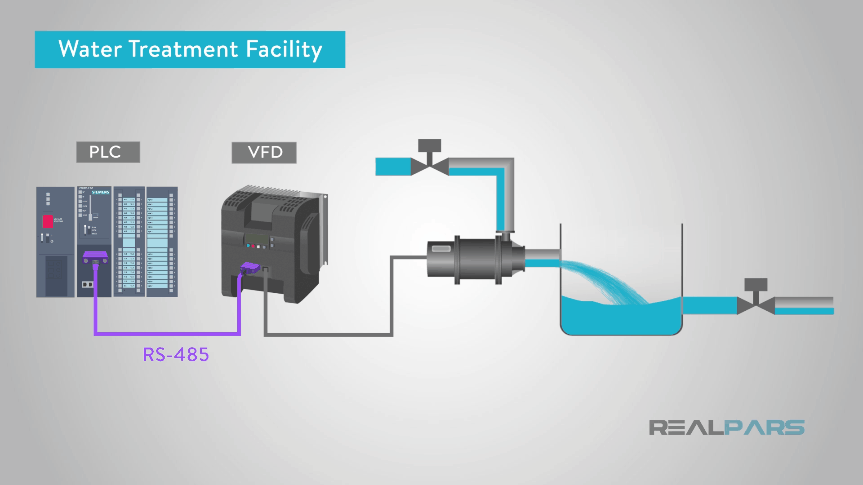 What Is A Vfd   Variable Frequency Drive