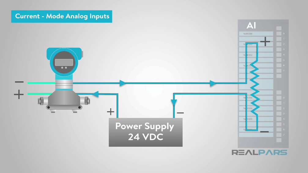 PLC Analog Inputs and Signals | RealPars