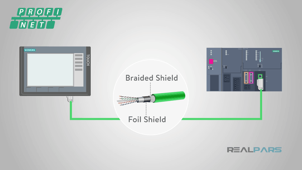 What is the Difference between Profibus and Profinet? | RealPars