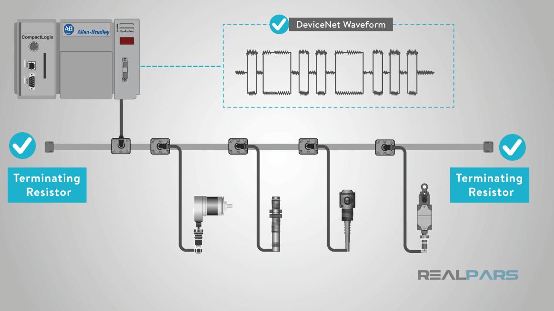 [DIAGRAM_1JK]  What is DeviceNet?   RealPars   Devicenet Wiring Diagram      RealPars
