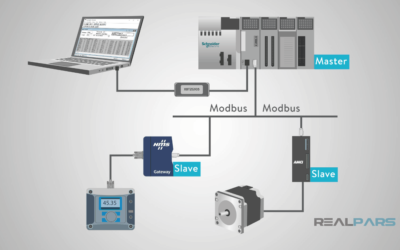How does Modbus Communication Protocol Work?