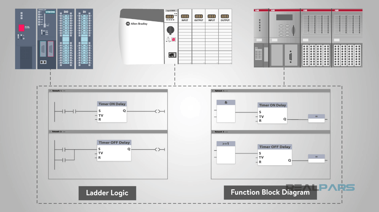 What is the Difference between Ladder Logic and Function Block
