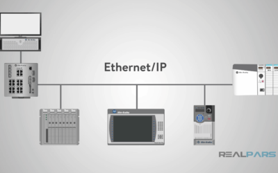 What is Ethernet/IP?