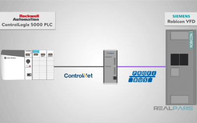 How to Control a VFD with a PLC – Part 1 (ControlLogix 5000 and HMS Anybus gateway)