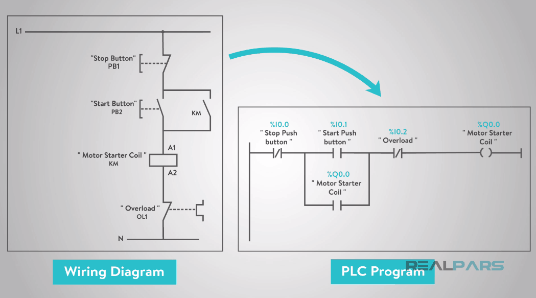 how to convert a basic wiring diagram to a plc program realparsPlc Wiring Basics #9