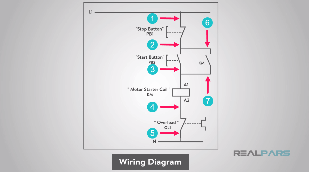 [QMVU_8575]  How to Convert a Basic Wiring Diagram to a PLC Program | RealPars | Wiring Diagram Programming |  | RealPars