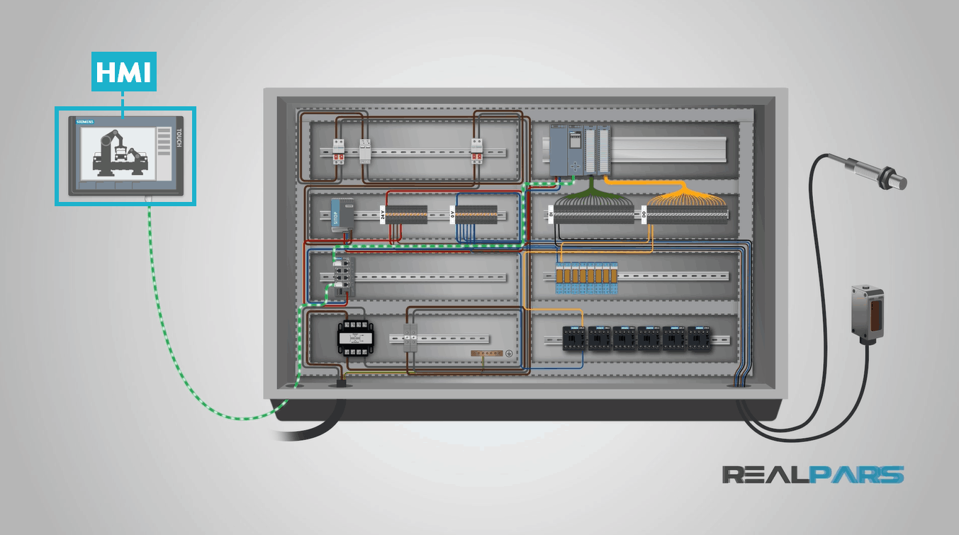 What Is An Electrical Control Panel Realpars