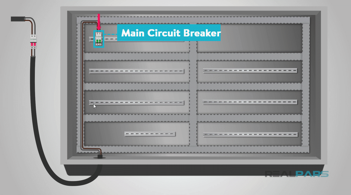 Some Circuit Breaker Panels Also Contain A Large Breaker Usually At