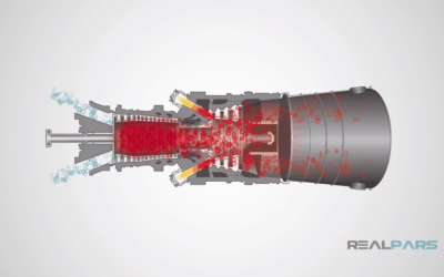 What is a Gas Turbine?