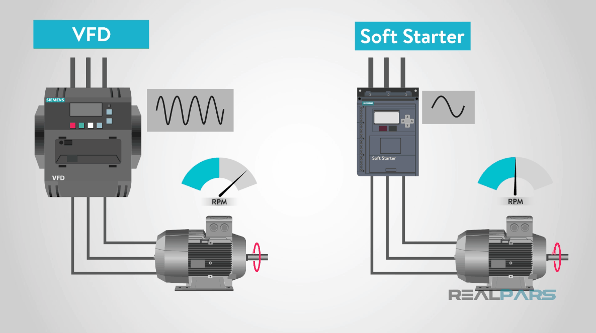 What is the Difference between VFD and Soft Starter? | RealPars
