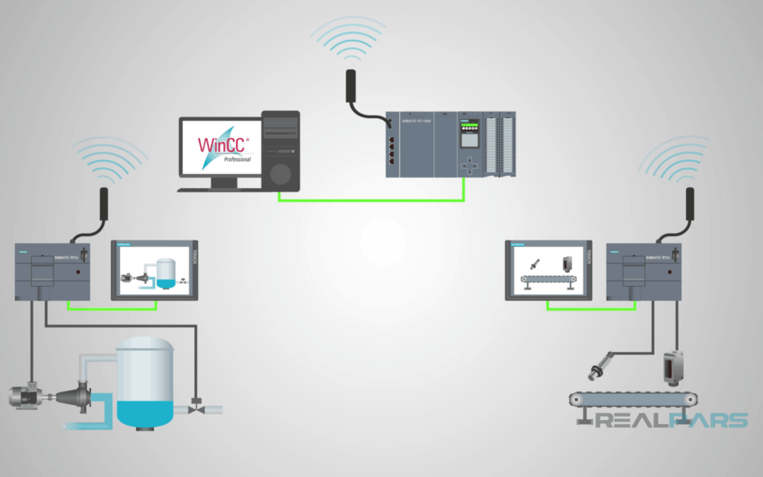 What is SCADA? (Supervisory Control and Data Acquisition)