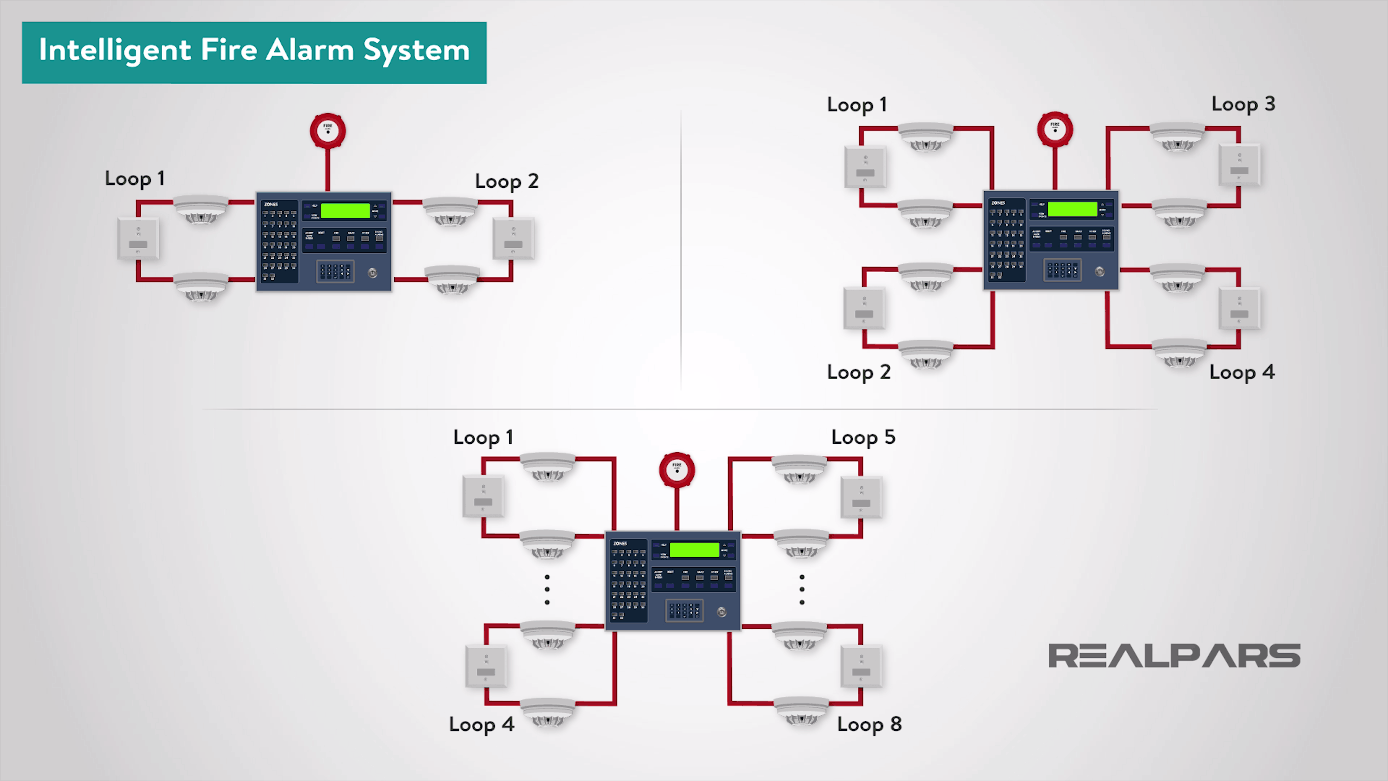 Fire Alarm Flow Switch Wiring Diagram