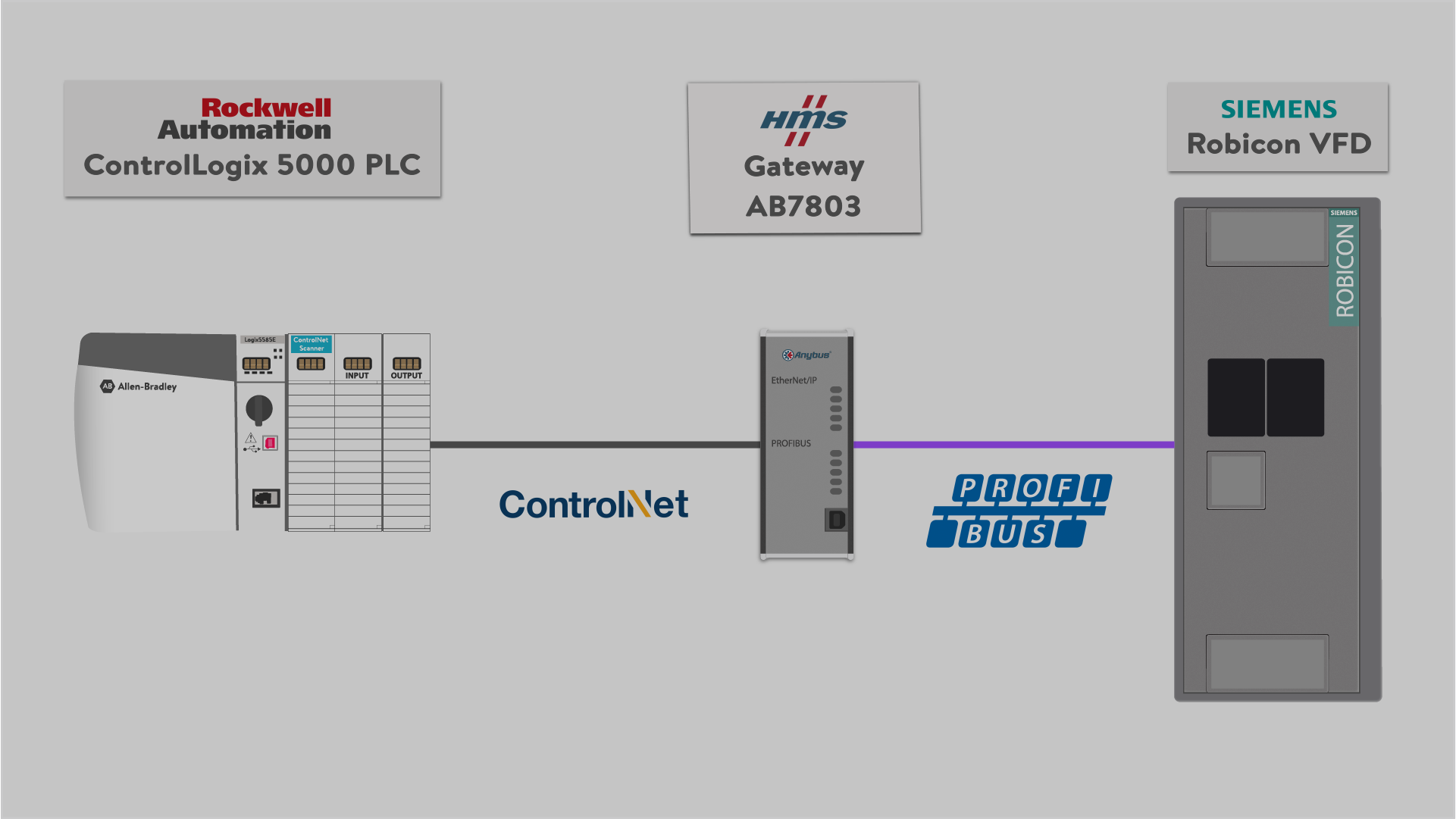 How to Control a VFD with a PLC - Part 4 (Configuring Motor ... Vector Type Vfd Schematic Diagram on 3 line diagram, xbox controller circuit diagram, 230 single phase wiring diagram, 230v 3 phase wiring diagram, symbol for motor wire diagram, ge 300 line control wiring diagram, start stop switch wiring diagram, add a phase wiring diagram, vfd clock schematics, bridgeport j head diagram, vfd s converting 1 phase to 3 phase diagrams, vfd motor wiring, hand off auto wiring diagram, vfd with bypass switch drawings, baldor 3 phase wiring diagram, variable speed switch wiring diagram, single phase transformer wiring diagram, slc 500 wiring diagram, control transformer wiring diagram, variable frequency drive diagram,