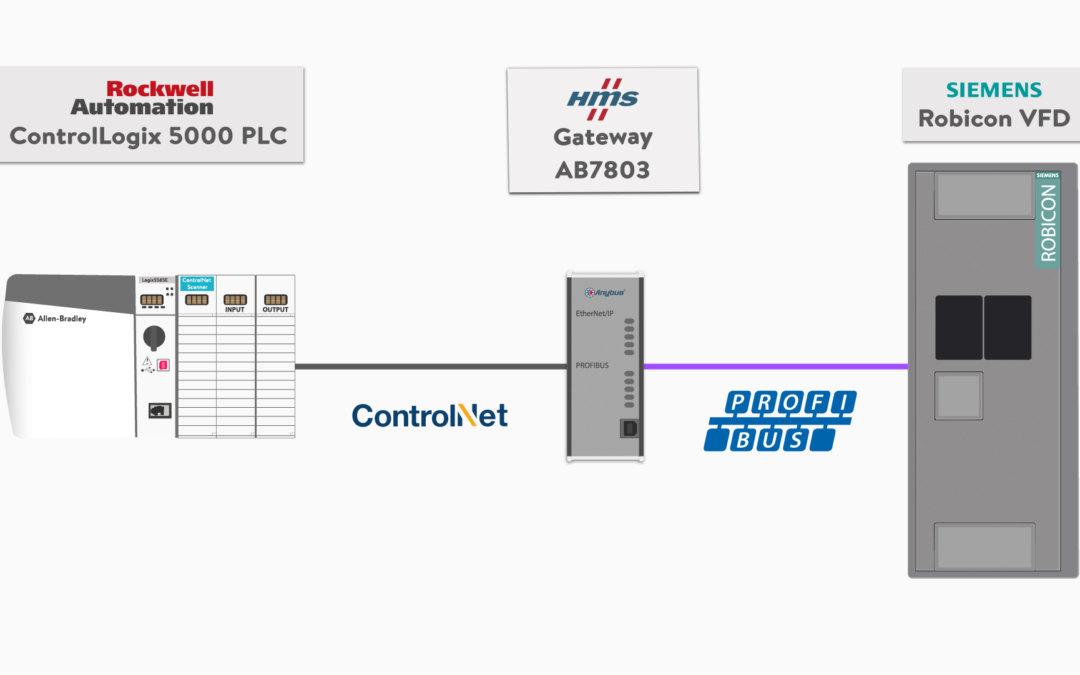 How to Control a VFD with a PLC – Part 4 (Configuring Motor Data in the Siemens Starter Software)