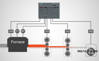 What is SIMATIC TDC (Technology and Drives Control)?