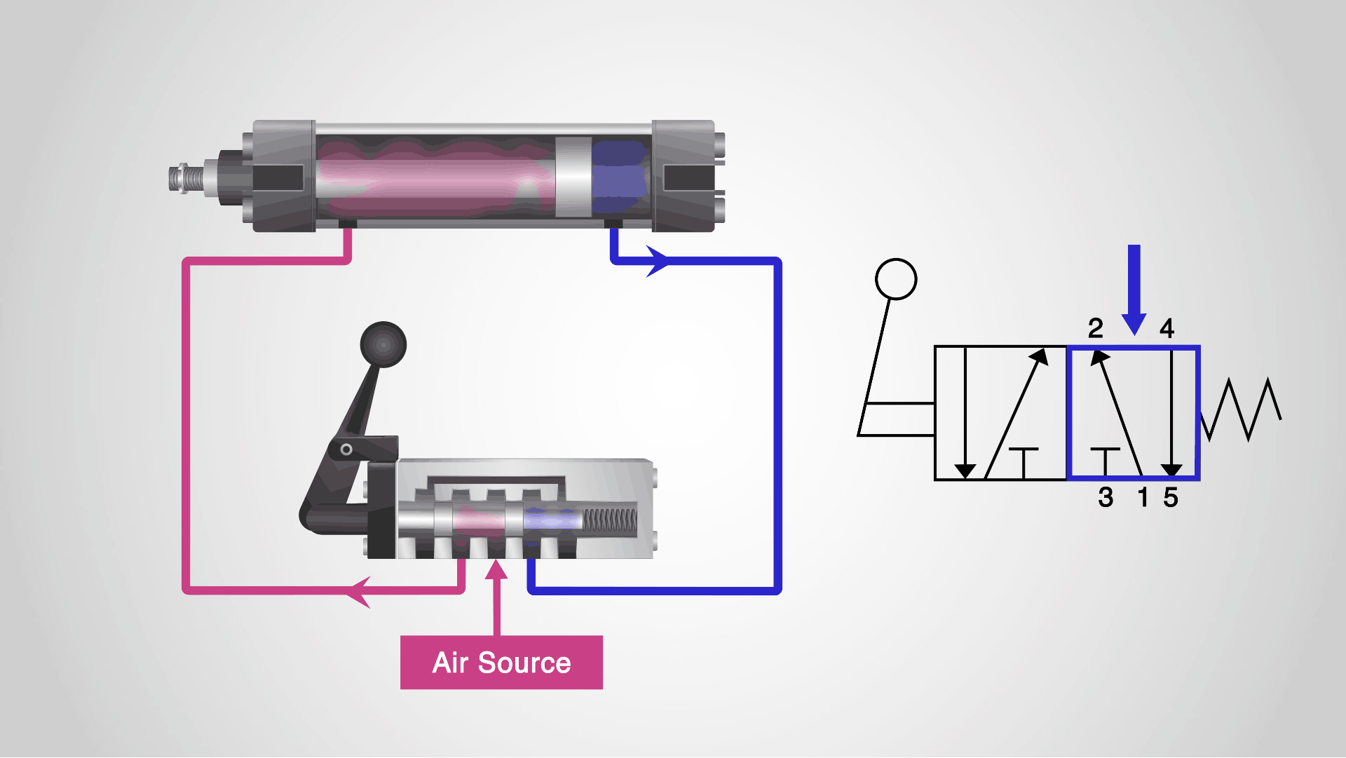 How To Read A Spool Valve Schematic Drawing