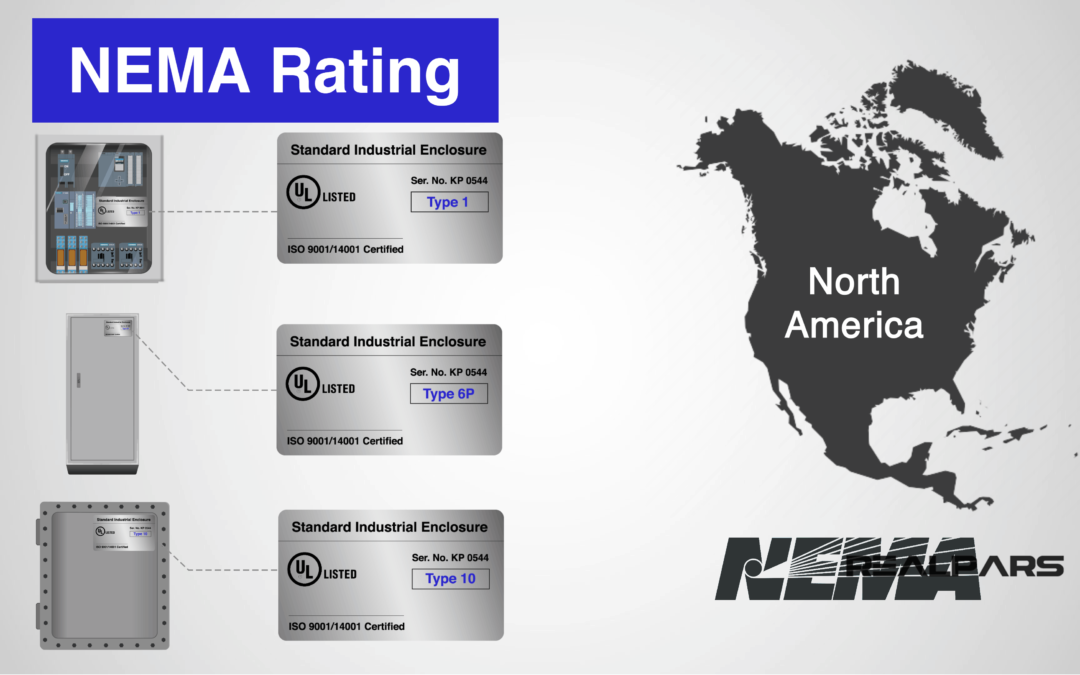 NEMA Ratings – The complete Step-by-Step Guide for Beginners