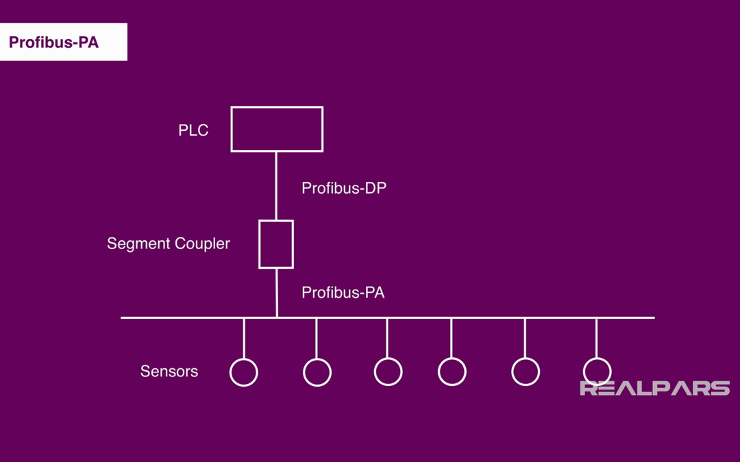 What is Profibus-PA and How Does it Differ from Profibus-DP?