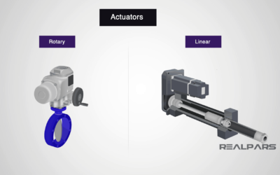 Actuator Explained?