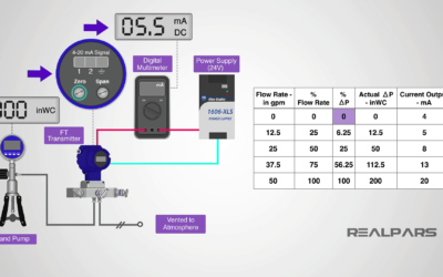 DP Flow Transmitter Testing and Re-Calibration