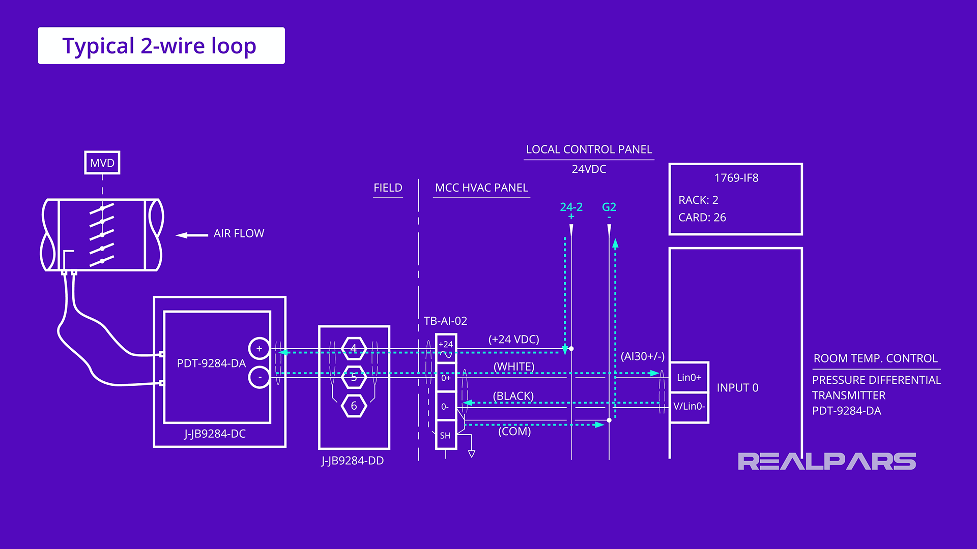 How a typical 2-wire current loop is shown on a loop diagram