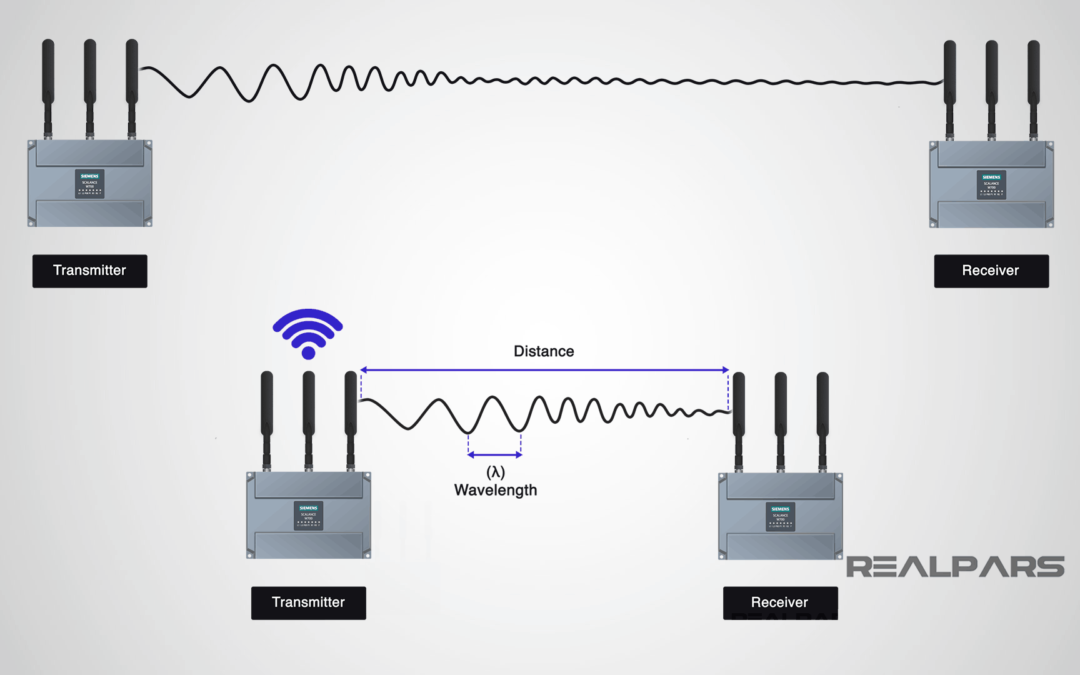 How Can We Improve Wireless Radio Modulation?