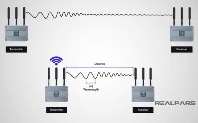 How Can We Improve Wireless Radio Modulation?