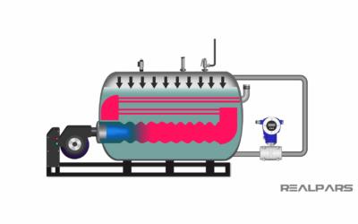 DP Closed Vessel Level Measurement Explained