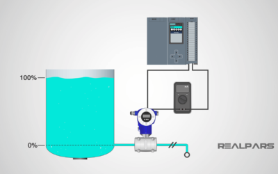 DP Level Measurement Explained
