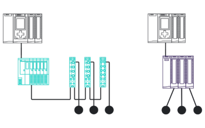 How are Remote I/O and Distributed I/O Different?