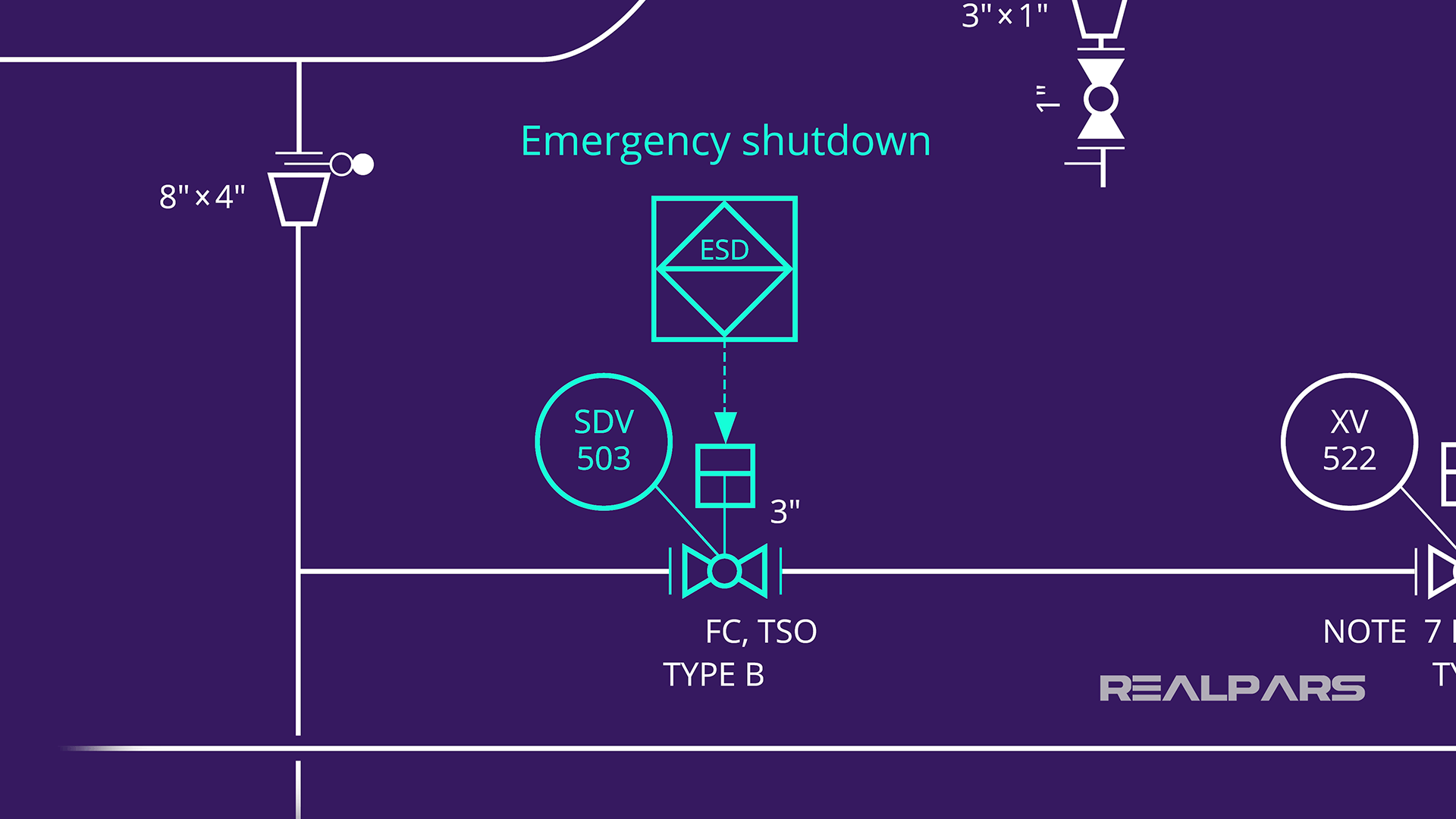 Emergency Shutdown Software Instruction