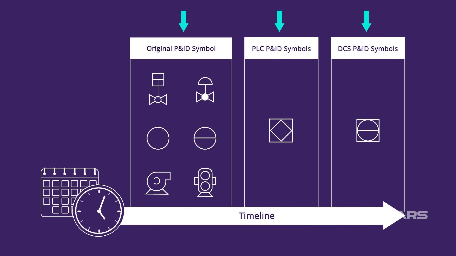 P&ID Original Symbols